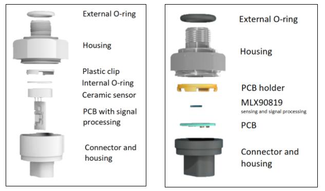 Generic MID Pressure sensor  approach / Melexis MEMS MID Pressure sensor approach