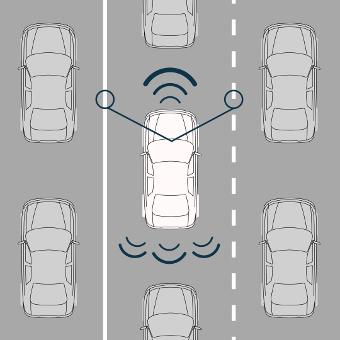 Vehicle proximity sensors - Melexis
