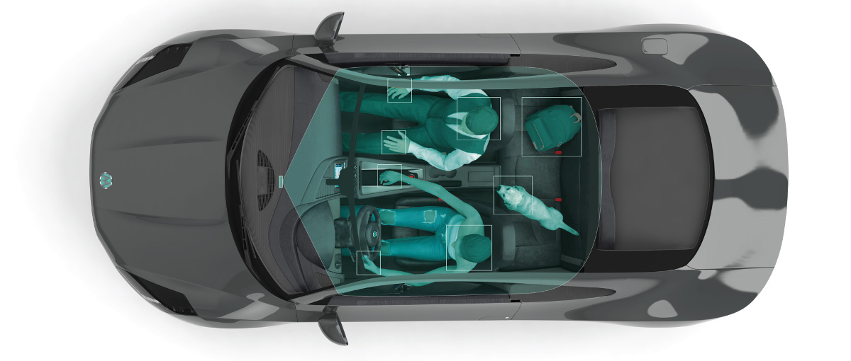 Enabling the full potential of automotive 3D ToF imaging