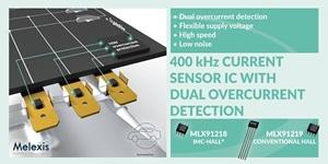 400 kHz current sensor ICs with dual overcurrent detection | MLX91218 | MLX91219