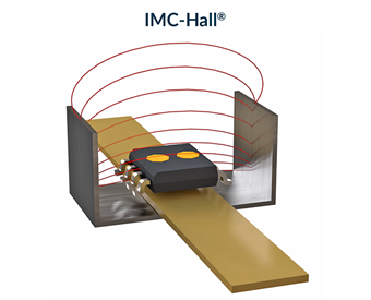 MLX91216 - IMC Hall Current Sensor - Melexis