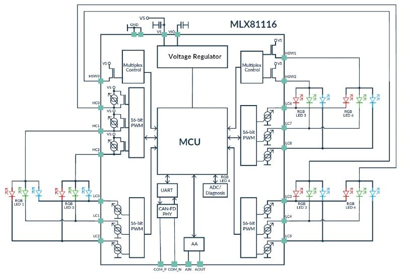 MLX81116 block diagram
